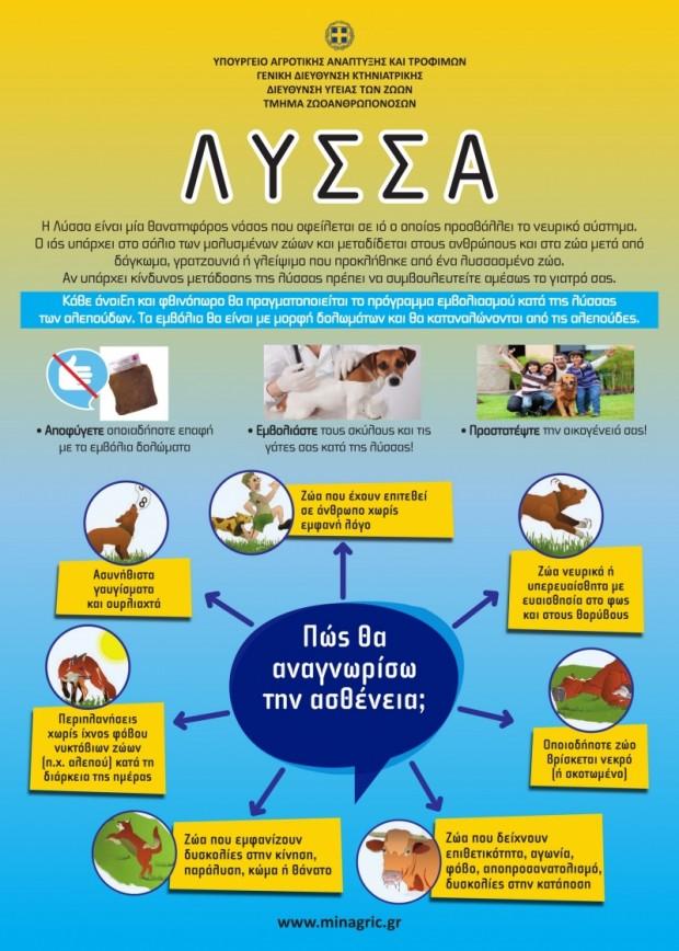 Εναέριες ρίψεις δολωμάτων – εμβολίων για τη λύσσα στις 6/11/2015